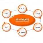 Acarkent Web Tasarım